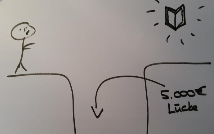 wie-funktioniert-crowdfunding_finluecke
